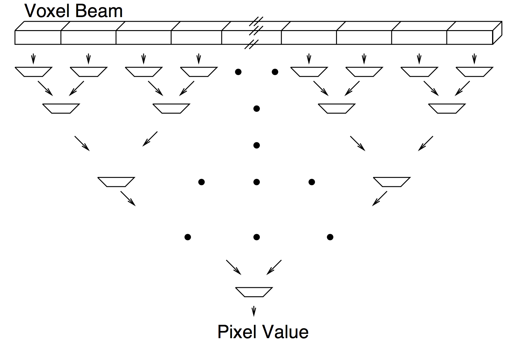 An Extended Volume Visualization System for Arbitrary Parallel Projection