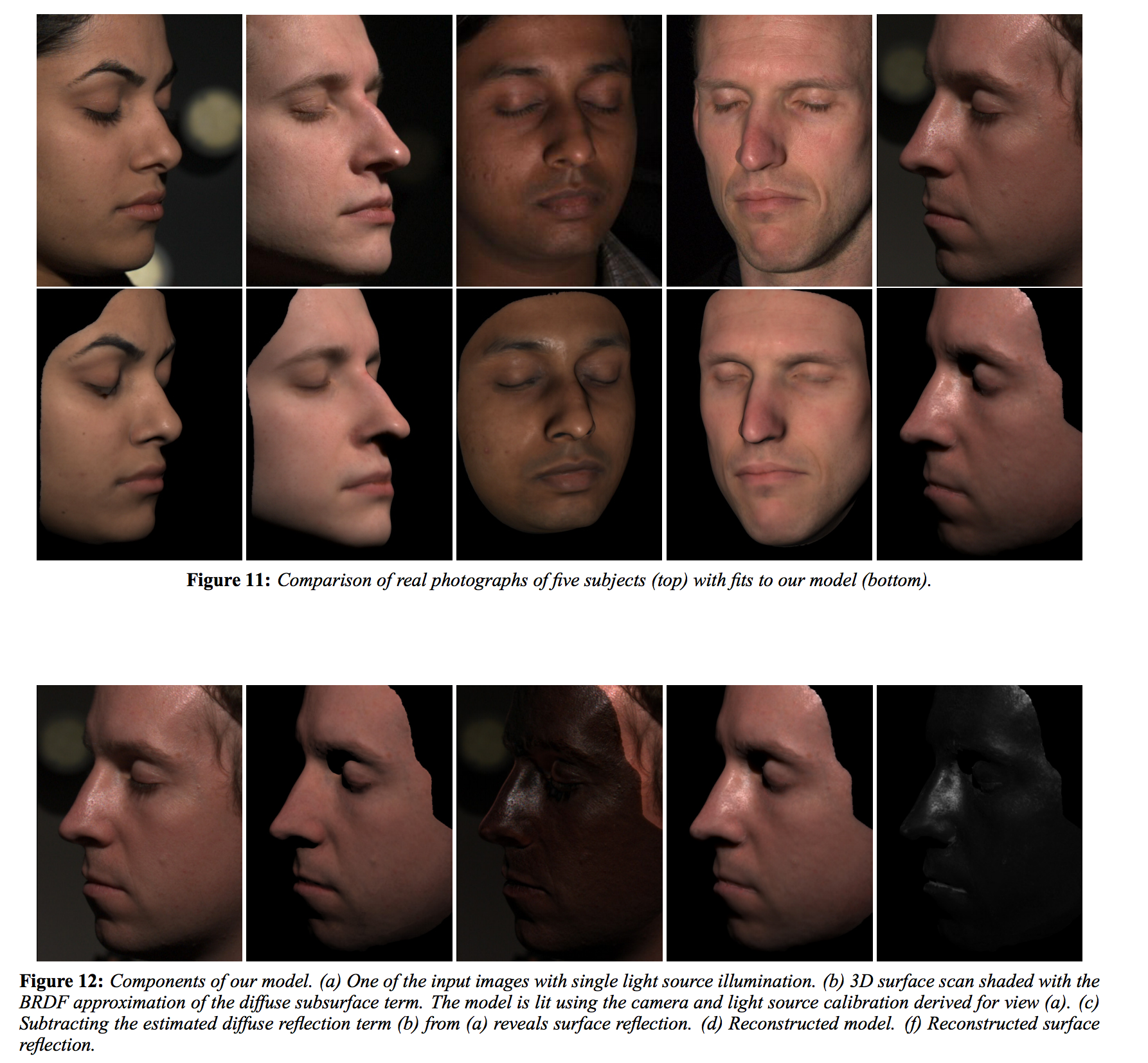 A measurement-based skin reflectance model for face rendering and editing