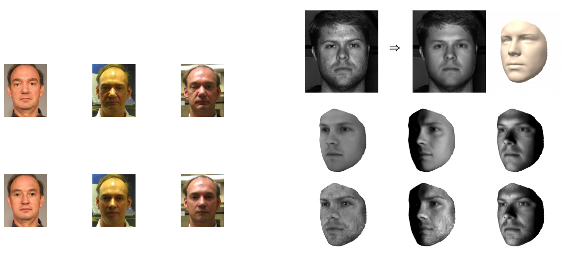 A Bilinear Illumination Model for Robust Face Recognition