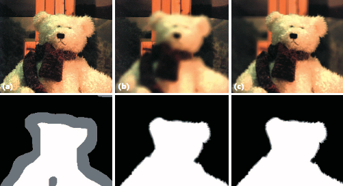 Exploring Defocus Matting: Non-Parametric Acceleration, Super-Resolution, and Off-Center Matting