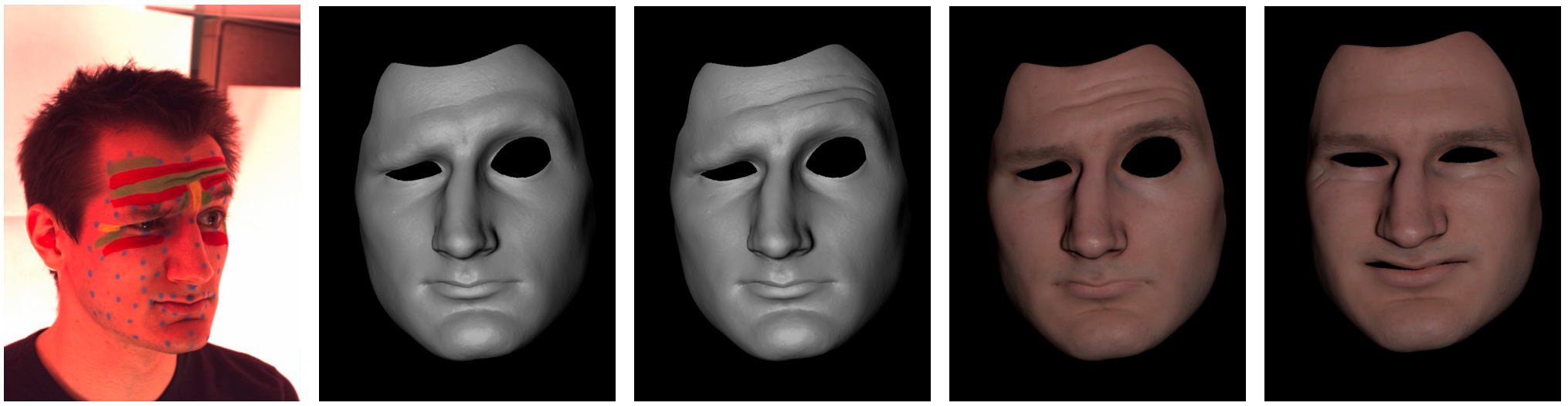Multi-Scale Capture of Facial Geometry and Motion