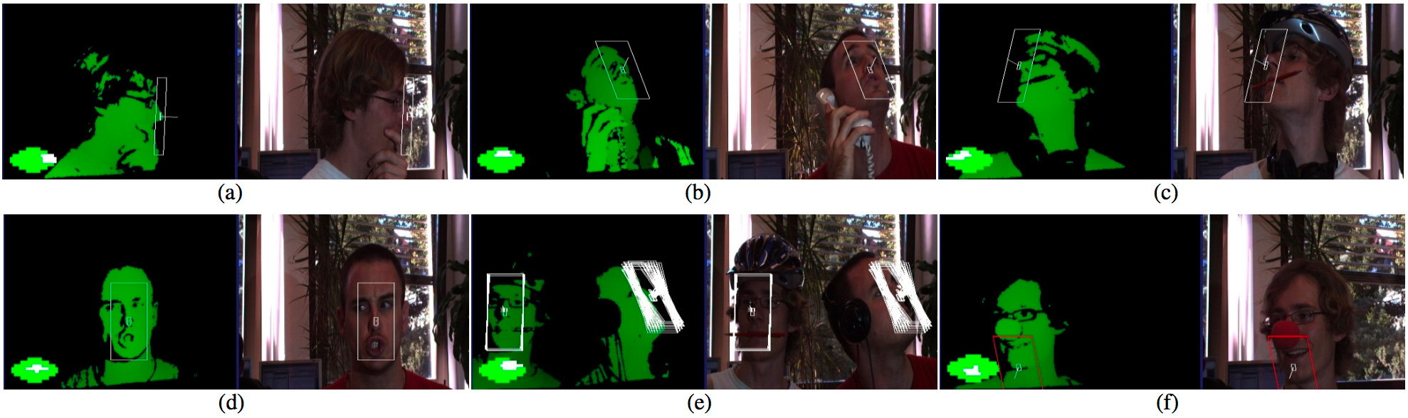 Real-Time Face Pose Estimation from Single Range Images
