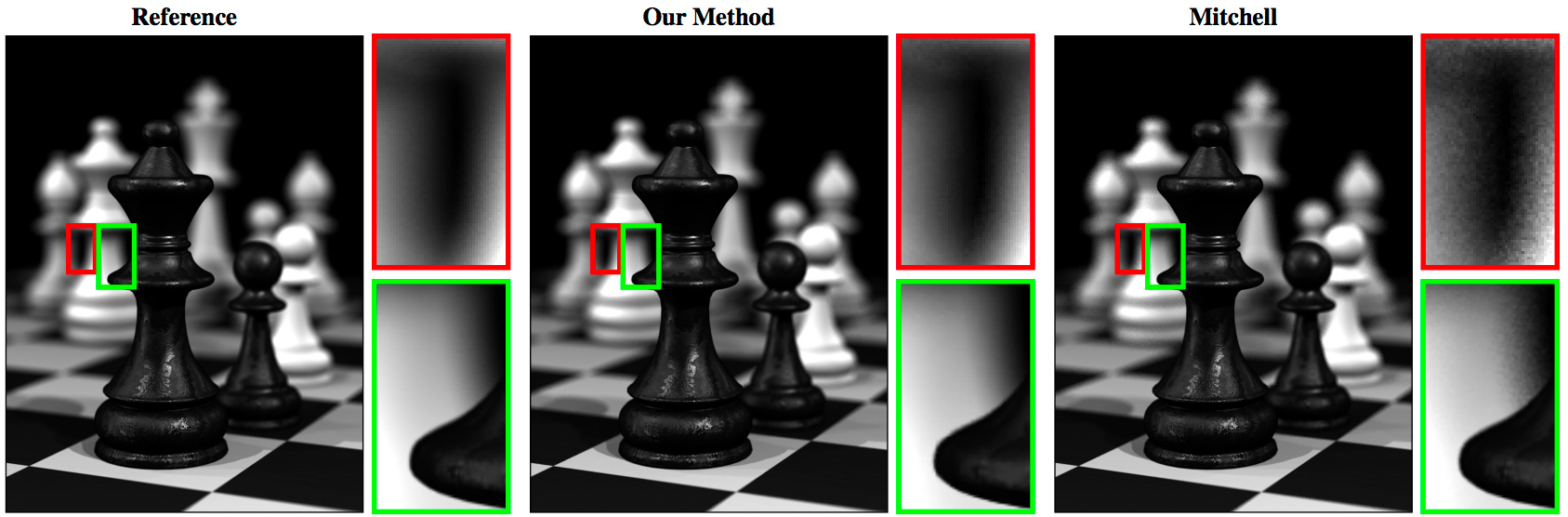 Multidimensional Adaptive Sampling and Reconstruction for Ray Tracing