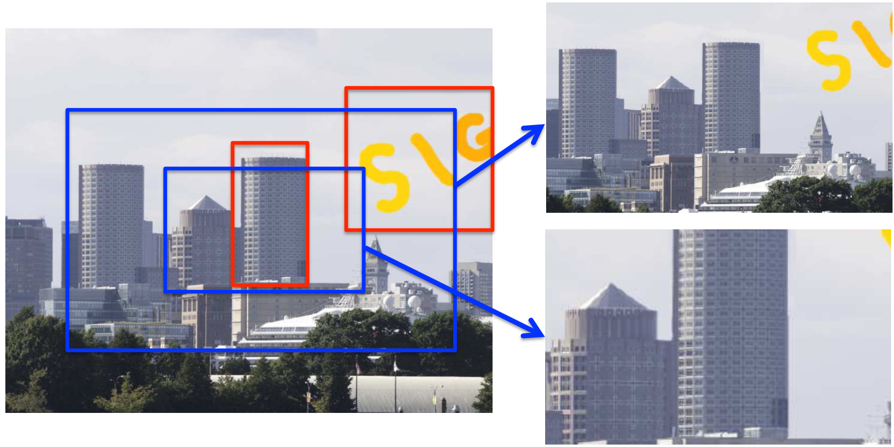 Interactive large-scale image editing using operator reduction