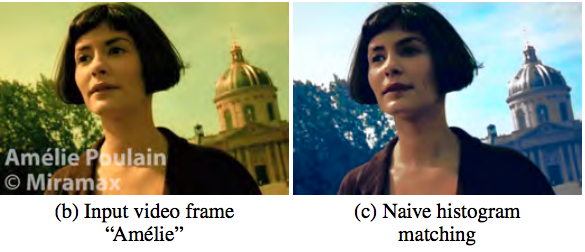 Example-Based Video Color Grading