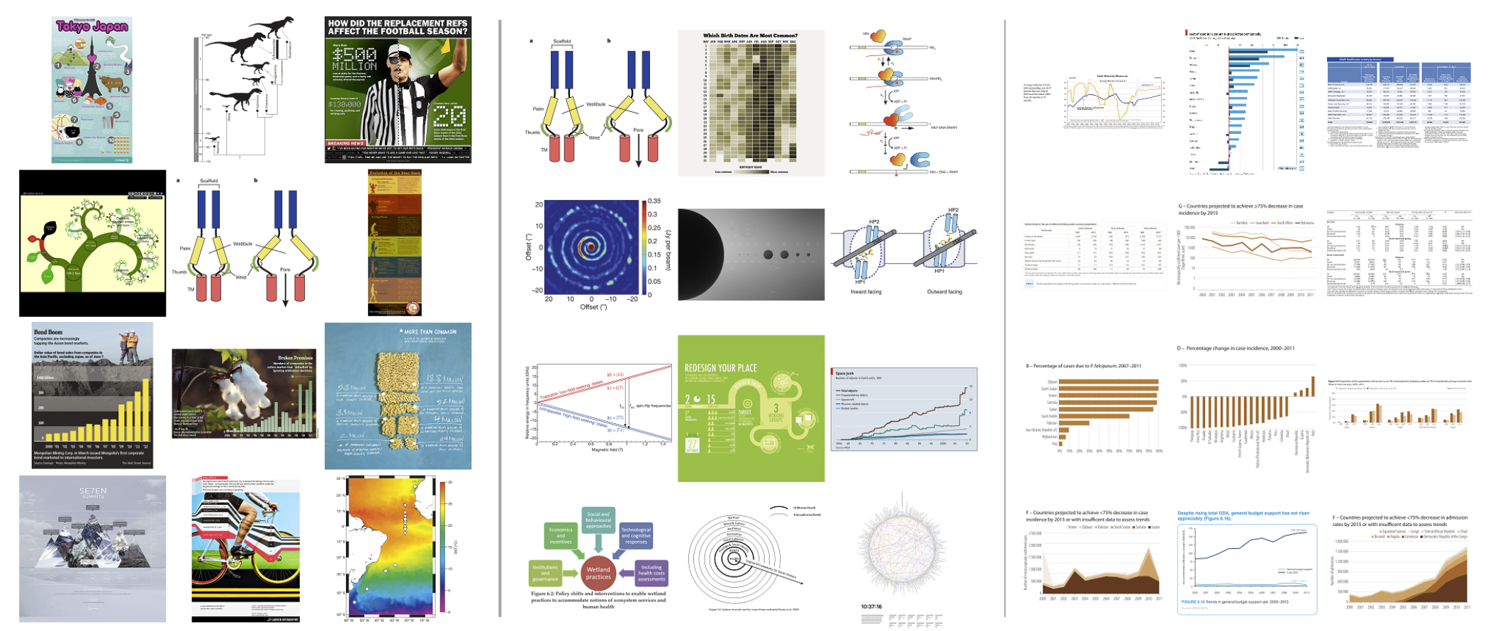What Makes a Visualization Memorable?