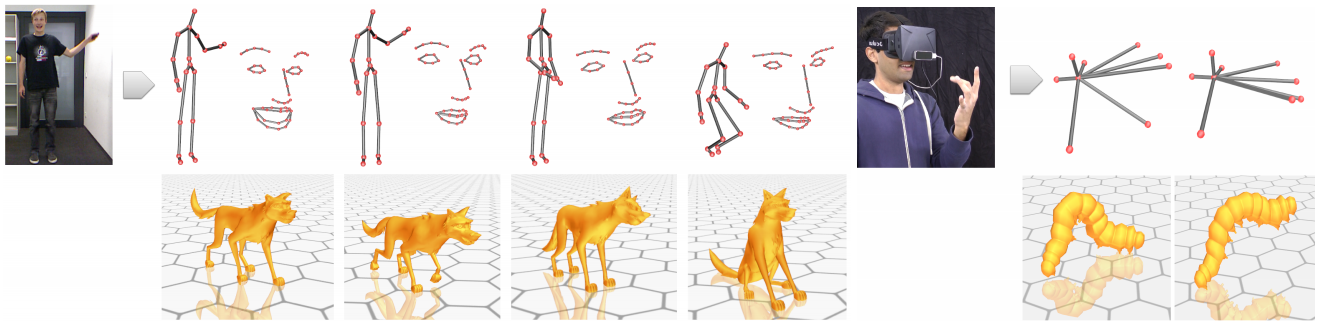Generalizing Wave Gestures from Sparse Examples for Real-time Character Control