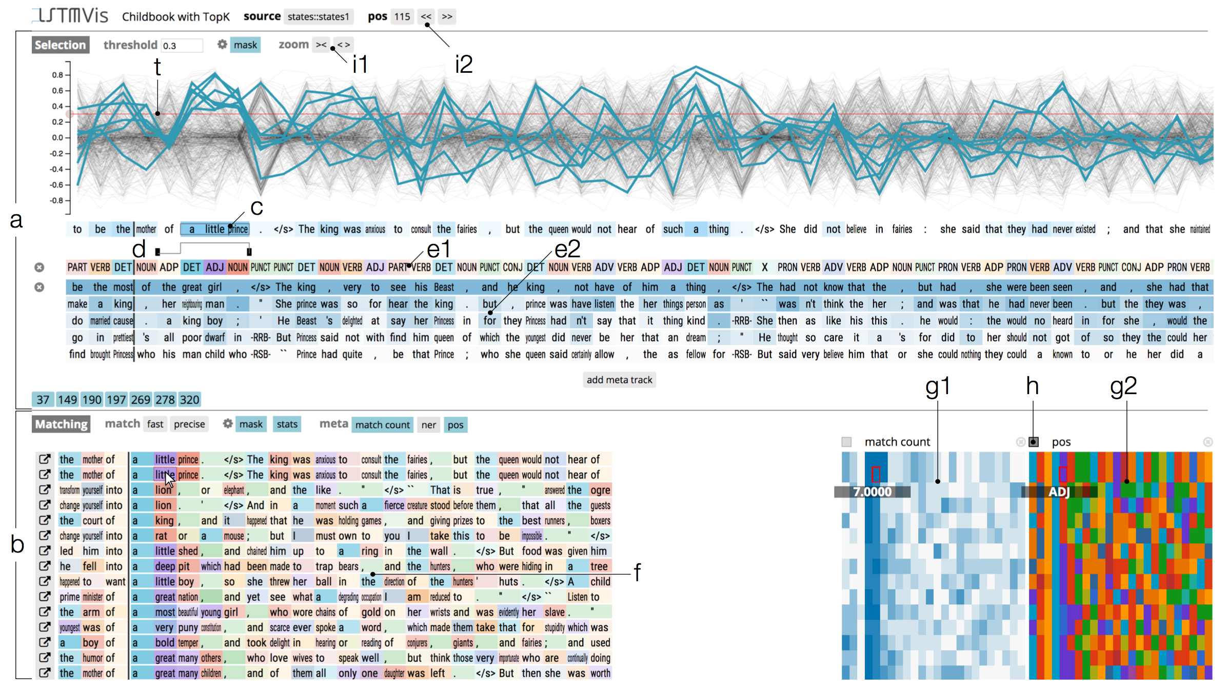 LSTMVis: A Tool for Visual Analysis of Hidden State Dynamics in Recurrent Neural Networks