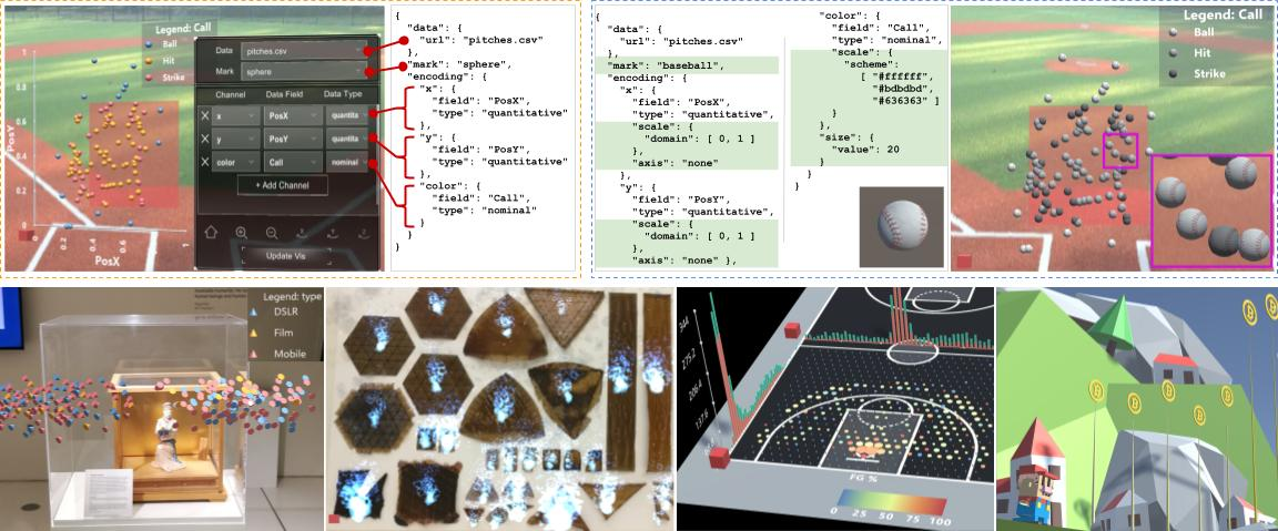DXR: A Toolkit for Building Immersive Data Visualizations