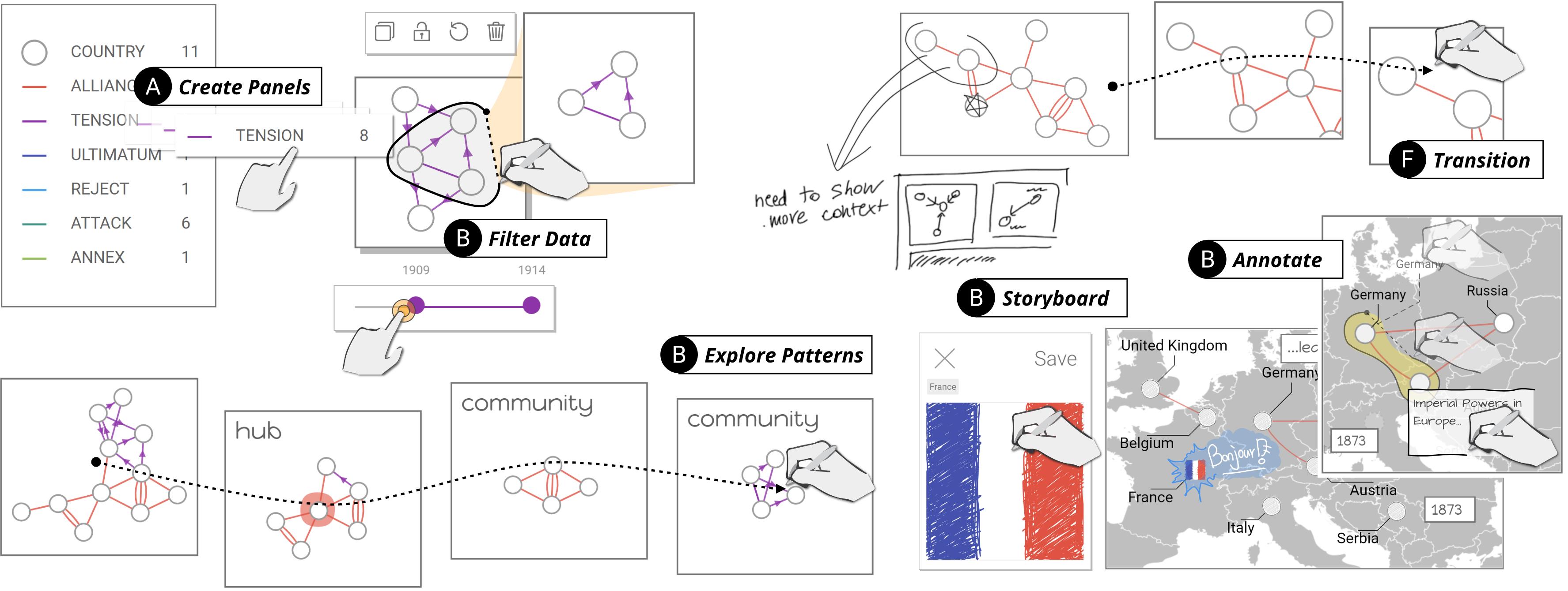 DataToon: Drawing Dynamic Network Comics With Pen + Touch Interaction
