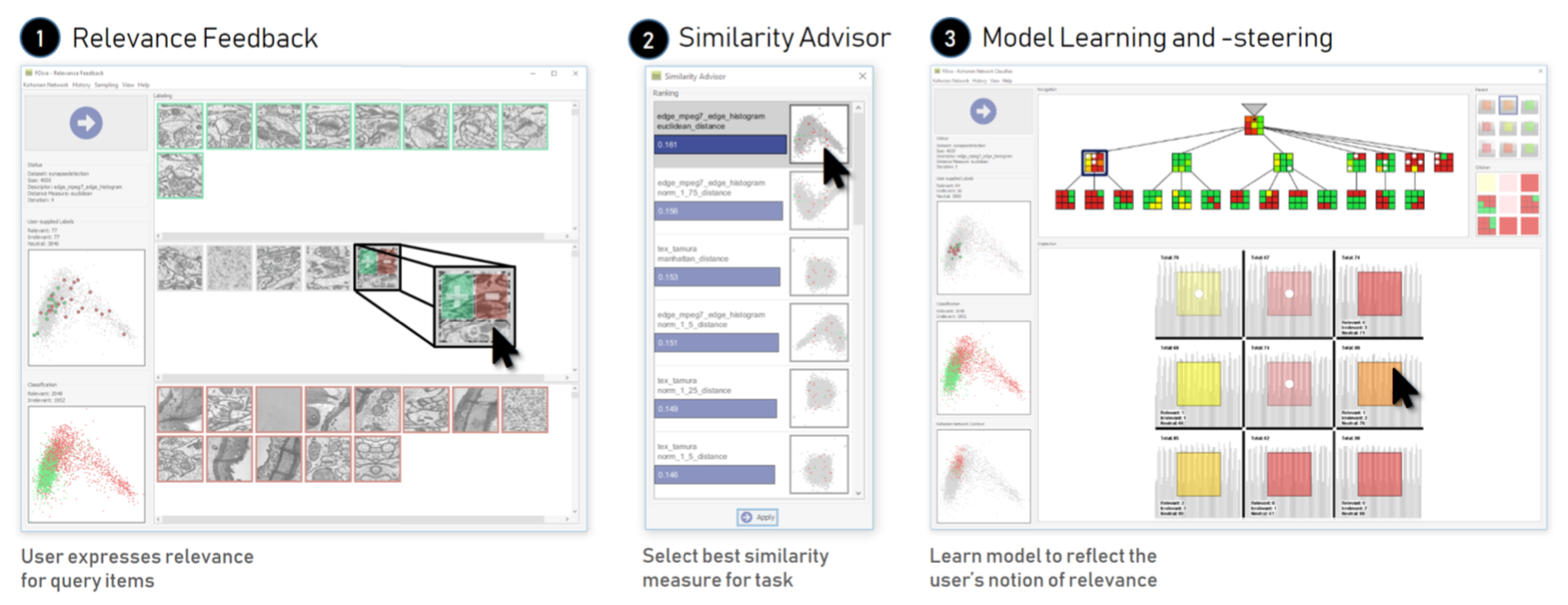 FDive: Learning Relevance Models using Pattern-based Similarity Measures