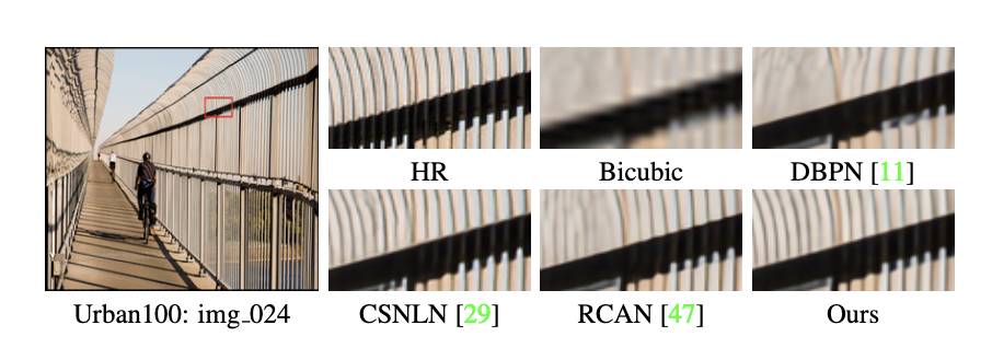Dynamic High-Pass Filtering and Multi-Spectral Attention for Image Super-Resolution